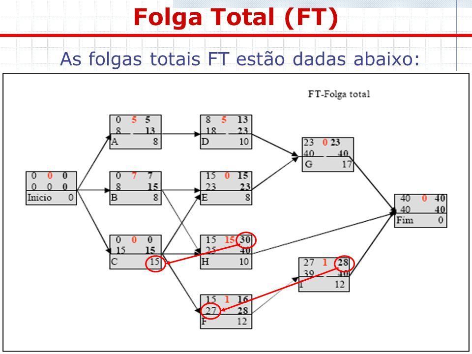 Folga Total (FT) As folgas totais FT estão dadas abaixo: