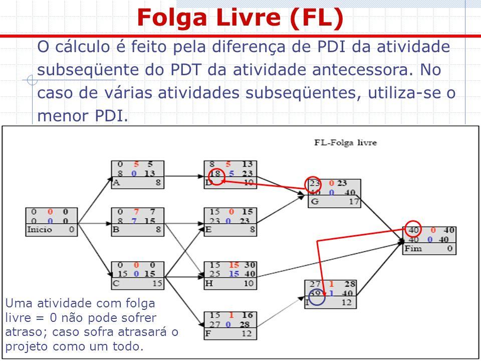 Folga Livre (FL)