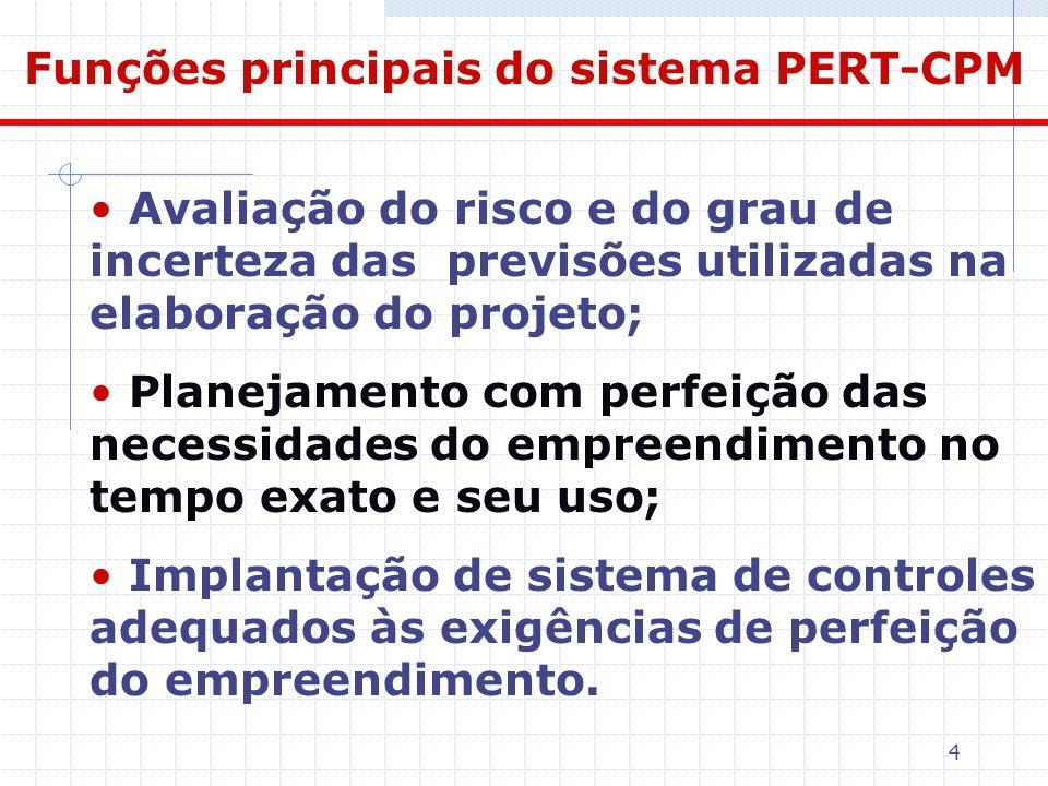 Funções principais do sistema PERT-CPM