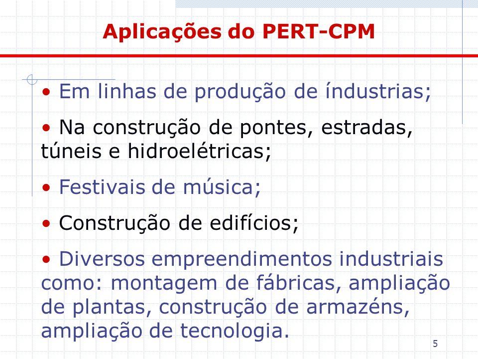 Aplicações do PERT-CPM