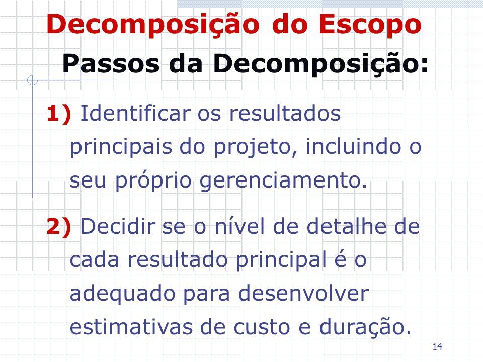 Decomposição do Escopo Passos da Decomposição: