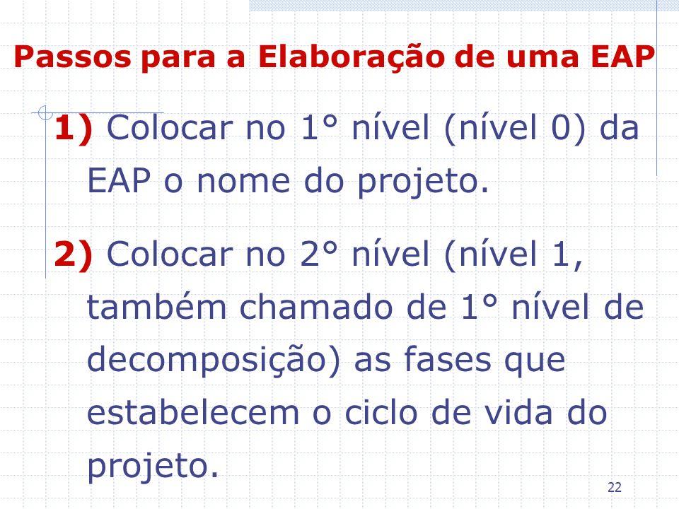 Colocar no 1° nível (nível 0) da EAP o nome do projeto.