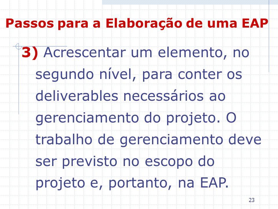Passos para a Elaboração de uma EAP