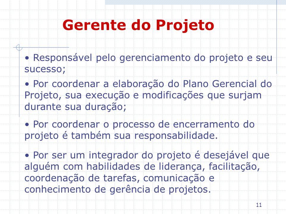 Gerente do Projeto Responsável pelo gerenciamento do projeto e seu sucesso;