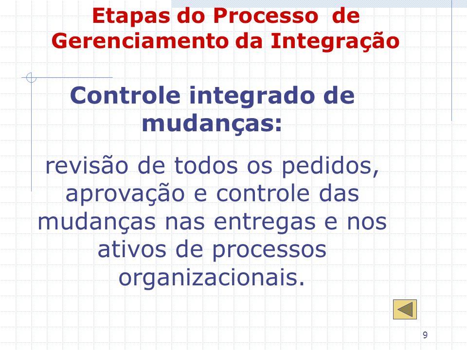 Controle integrado de mudanças:
