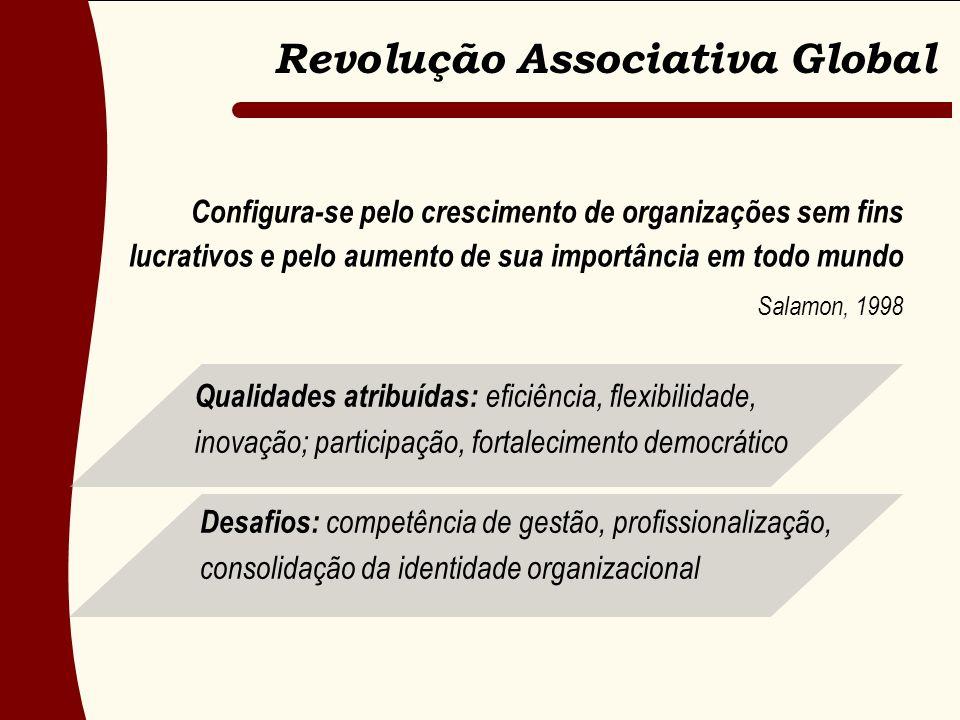 Revolução Associativa Global