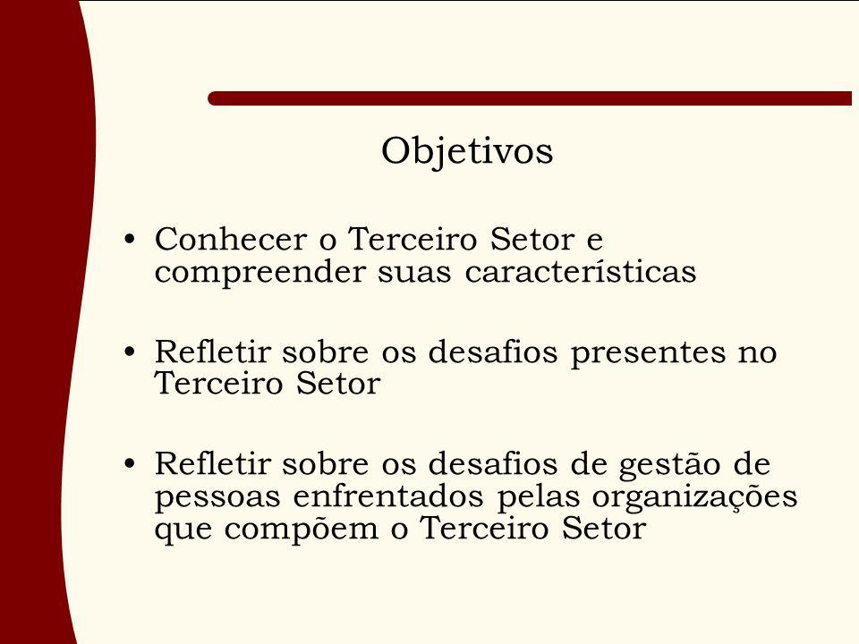 Objetivos Conhecer o Terceiro Setor e compreender suas características