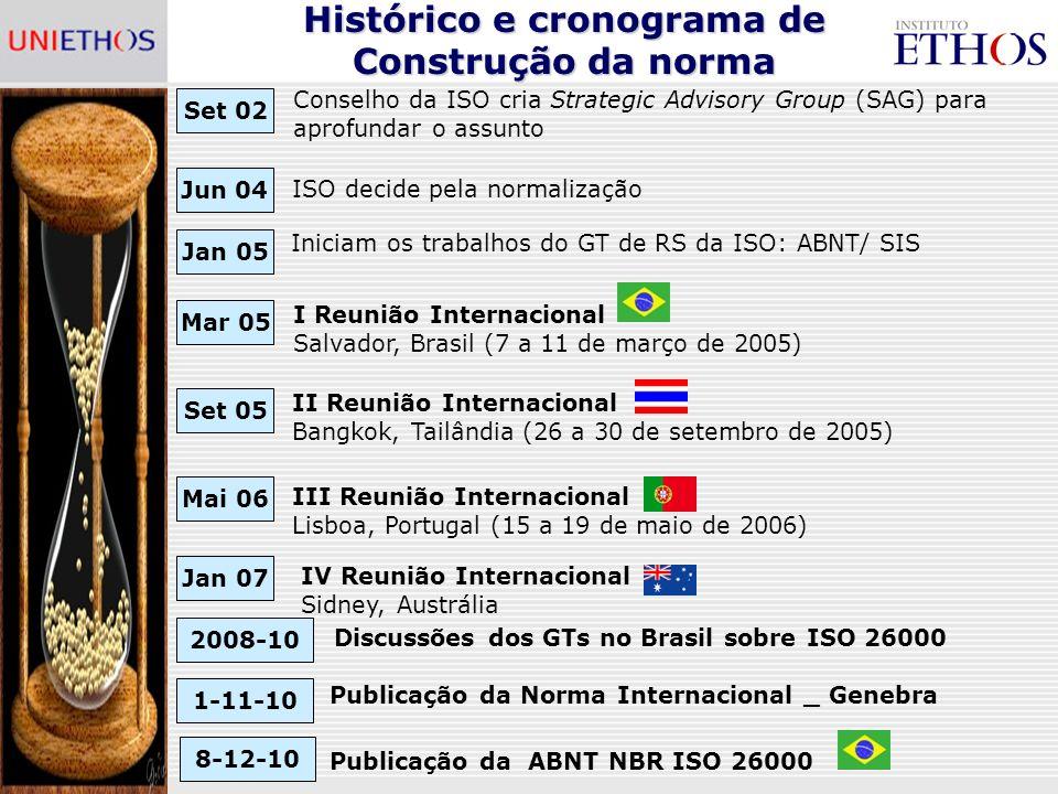 Histórico e cronograma de