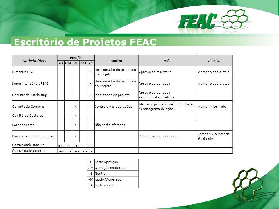 Escritório de Projetos FEAC