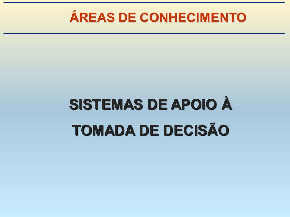 SISTEMAS DE APOIO À TOMADA DE DECISÃO
