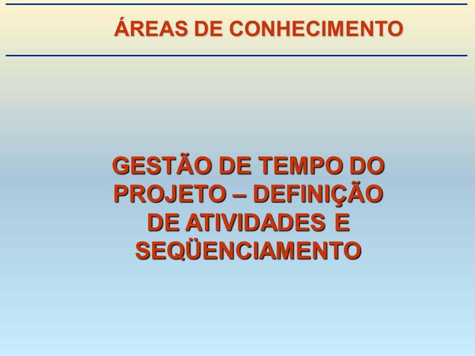 GESTÃO DE TEMPO DO PROJETO – DEFINIÇÃO DE ATIVIDADES E SEQÜENCIAMENTO