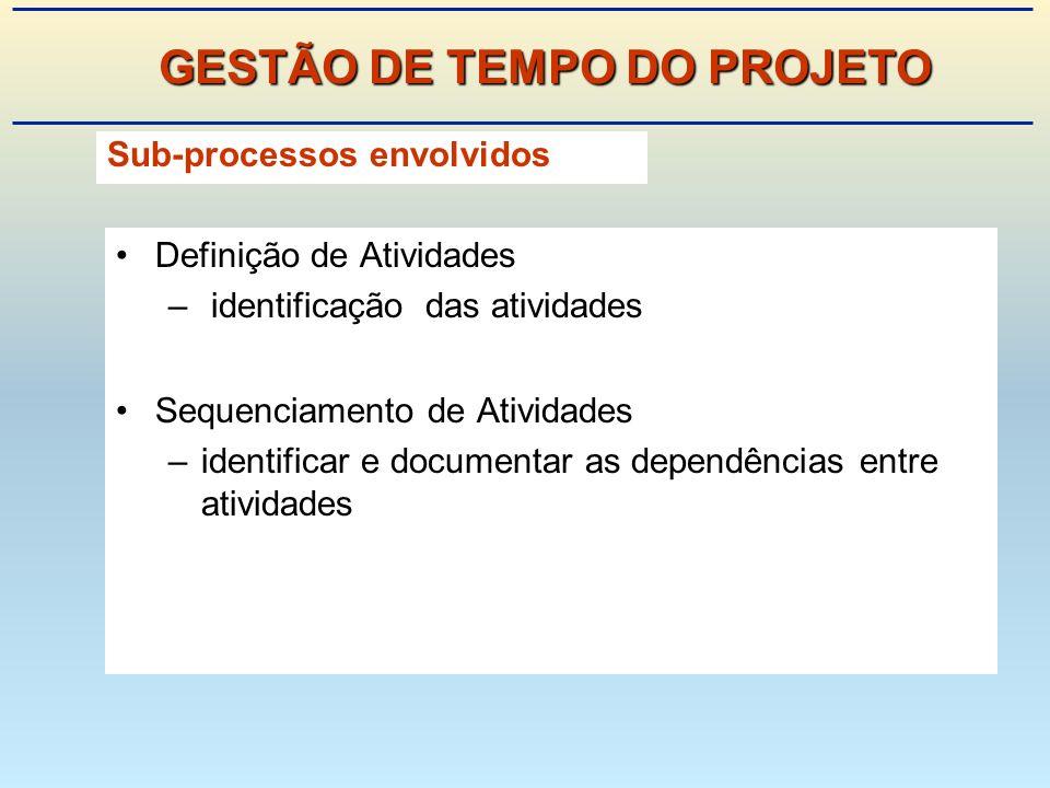 GESTÃO DE TEMPO DO PROJETO
