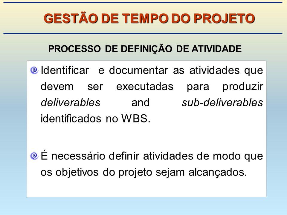 GESTÃO DE TEMPO DO PROJETO PROCESSO DE DEFINIÇÃO DE ATIVIDADE
