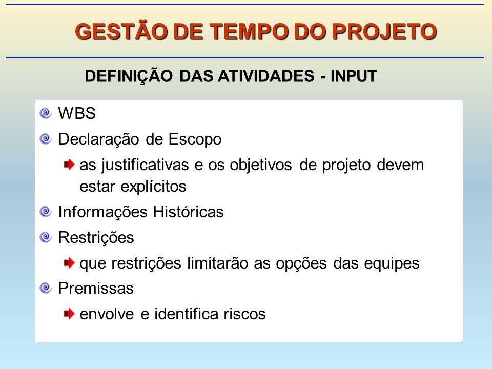 GESTÃO DE TEMPO DO PROJETO DEFINIÇÃO DAS ATIVIDADES - INPUT