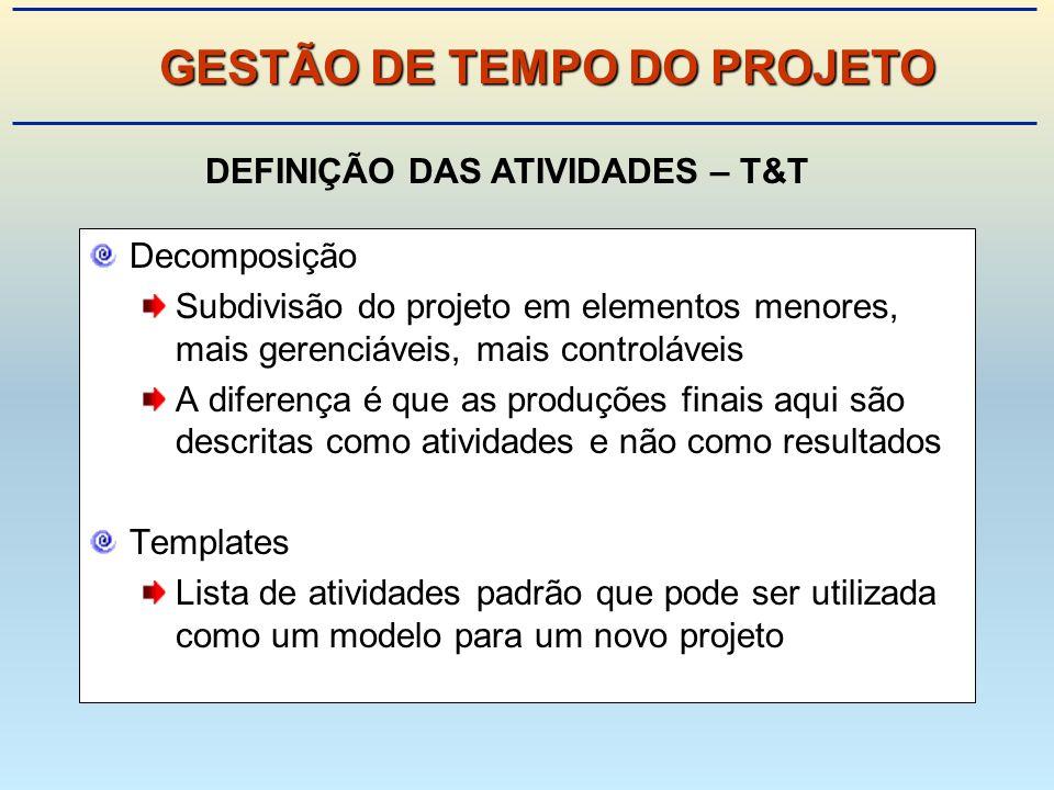 GESTÃO DE TEMPO DO PROJETO DEFINIÇÃO DAS ATIVIDADES – T&T