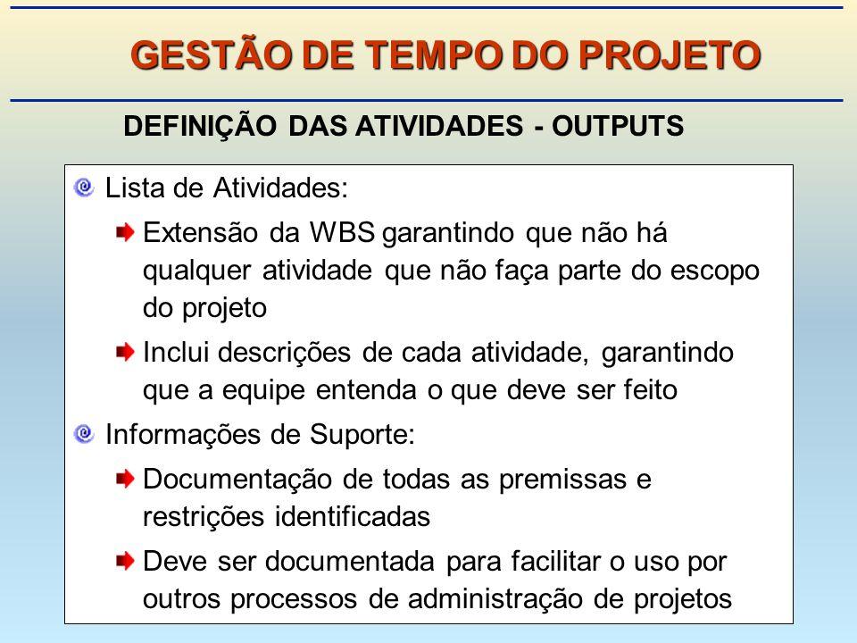 GESTÃO DE TEMPO DO PROJETO DEFINIÇÃO DAS ATIVIDADES - OUTPUTS