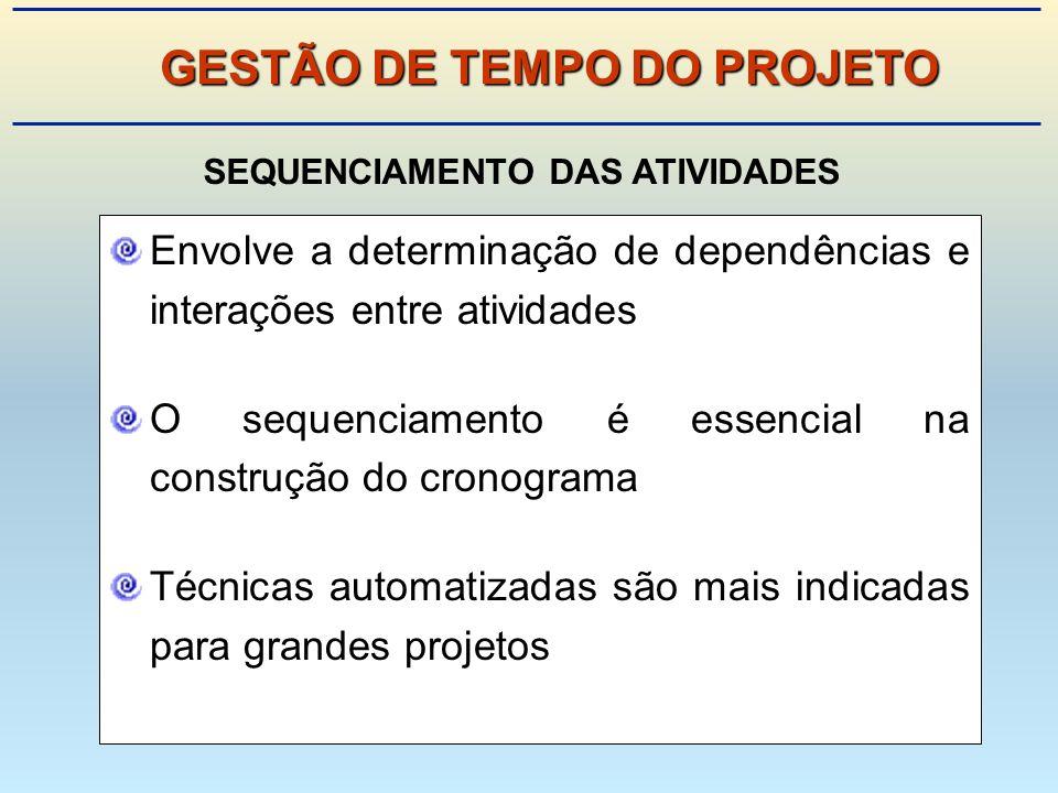 GESTÃO DE TEMPO DO PROJETO SEQUENCIAMENTO DAS ATIVIDADES