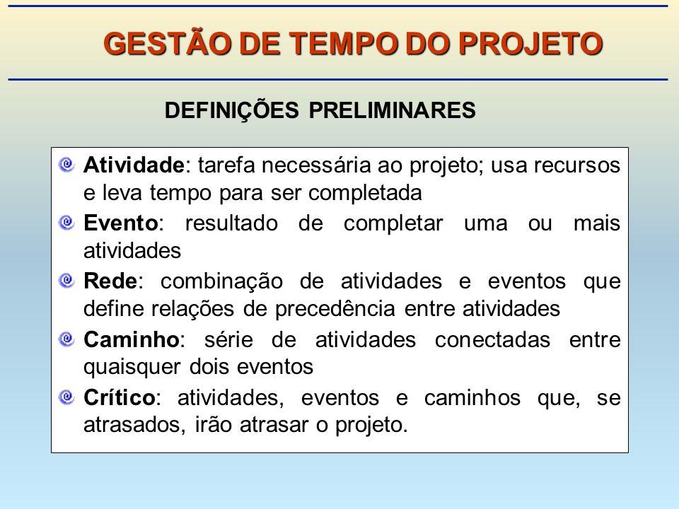 GESTÃO DE TEMPO DO PROJETO DEFINIÇÕES PRELIMINARES
