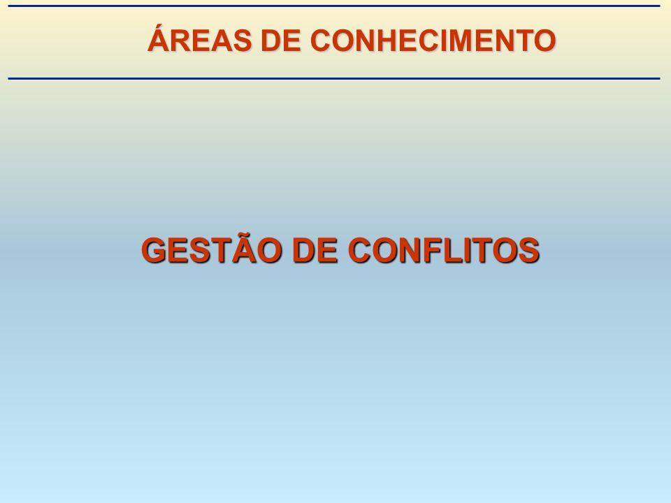 ÁREAS DE CONHECIMENTO GESTÃO DE CONFLITOS