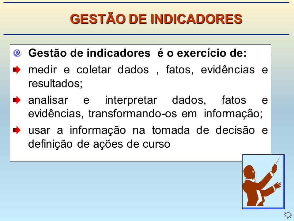 GESTÃO DE INDICADORES Gestão de indicadores é o exercício de: