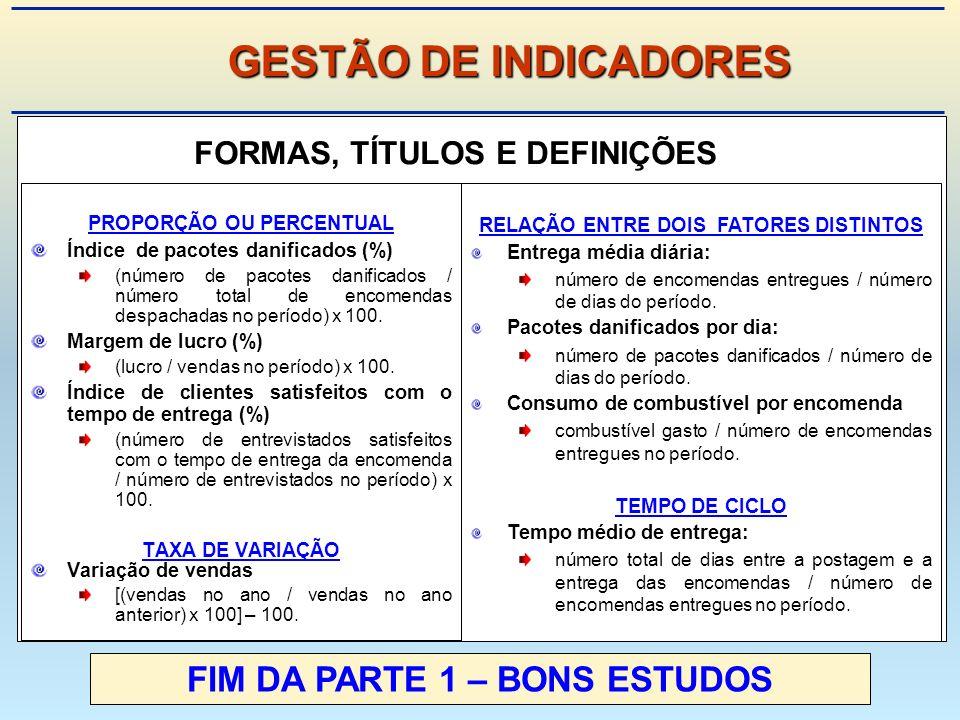 GESTÃO DE INDICADORES FIM DA PARTE 1 – BONS ESTUDOS