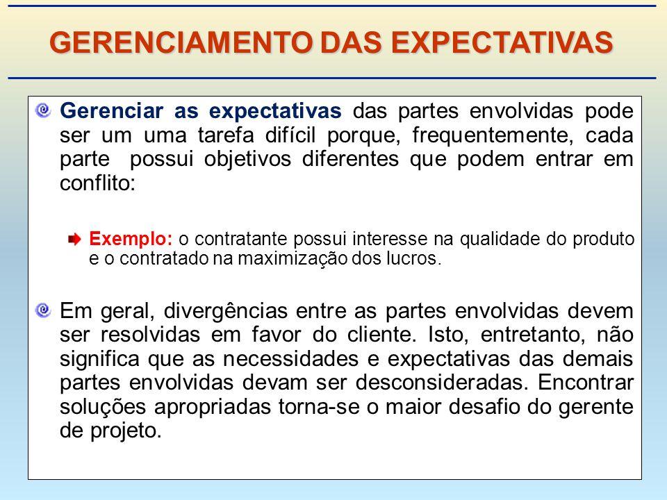 GERENCIAMENTO DAS EXPECTATIVAS