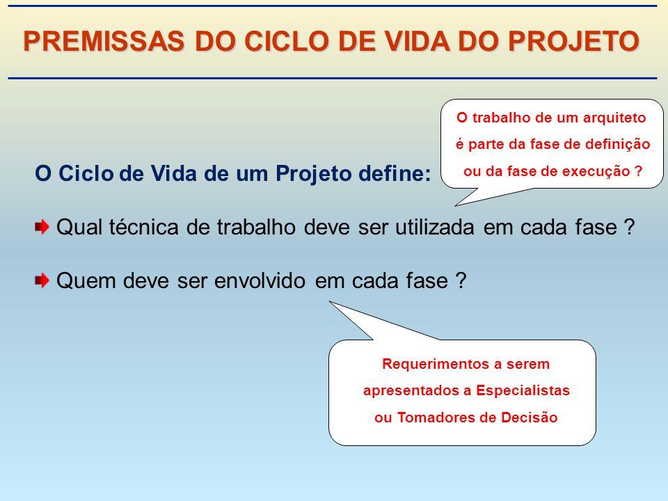 PREMISSAS DO CICLO DE VIDA DO PROJETO