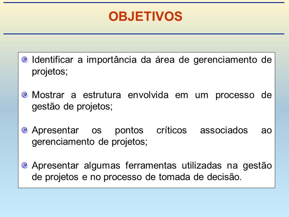 OBJETIVOS Identificar a importância da área de gerenciamento de projetos; Mostrar a estrutura envolvida em um processo de gestão de projetos;