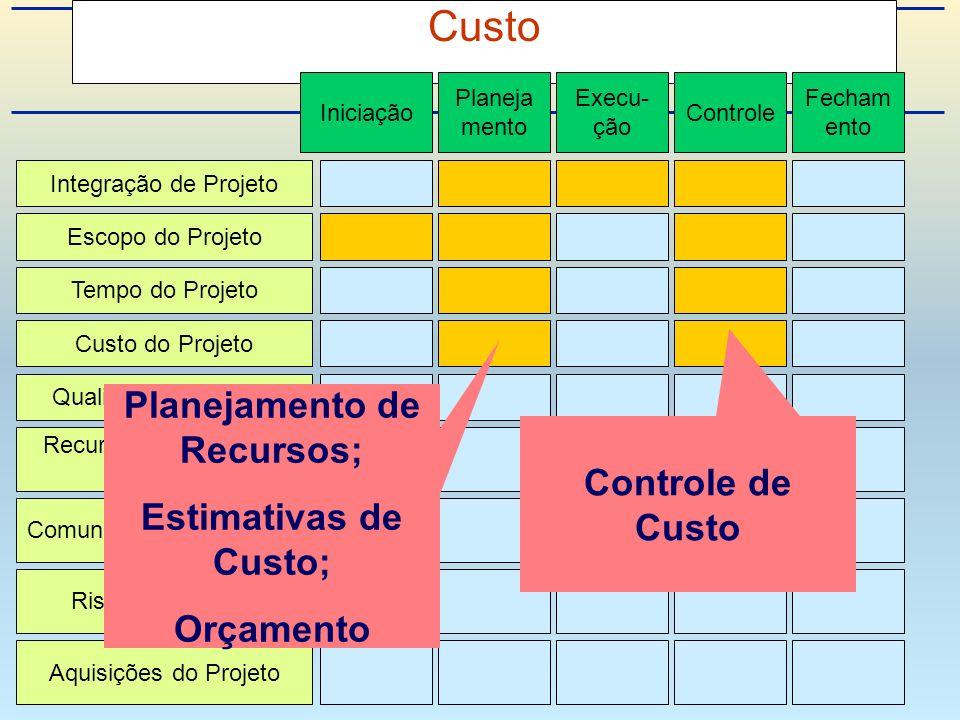 Planejamento de Recursos;