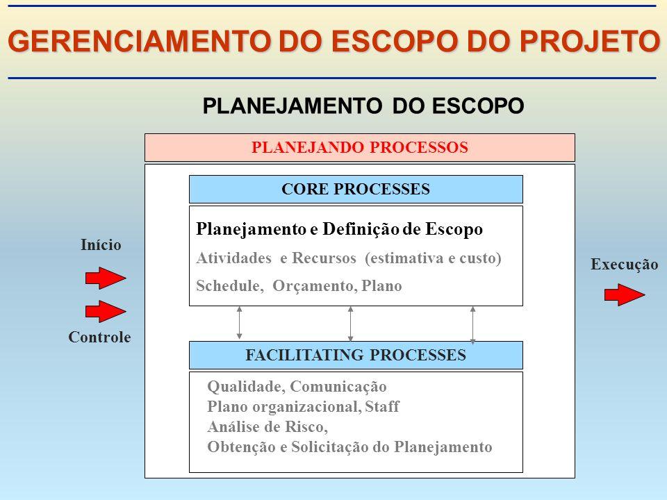 GERENCIAMENTO DO ESCOPO DO PROJETO PLANEJAMENTO DO ESCOPO