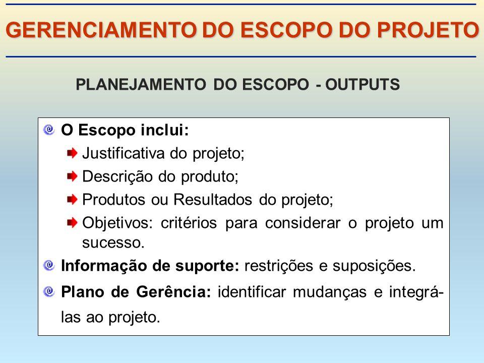 GERENCIAMENTO DO ESCOPO DO PROJETO PLANEJAMENTO DO ESCOPO - OUTPUTS