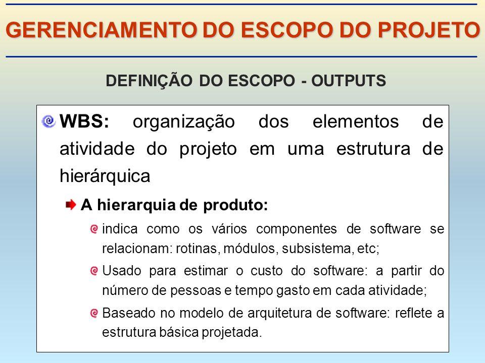 GERENCIAMENTO DO ESCOPO DO PROJETO DEFINIÇÃO DO ESCOPO - OUTPUTS
