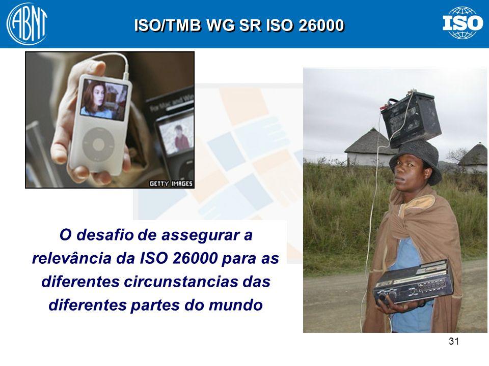 ISO/TMB WG SR ISO 26000O desafio de assegurar a relevância da ISO 26000 para as diferentes circunstancias das diferentes partes do mundo.