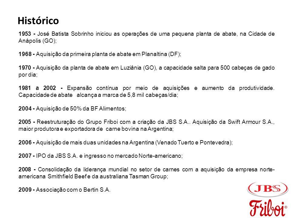 Histórico 1953 - José Batista Sobrinho iniciou as operações de uma pequena planta de abate, na Cidade de Anápolis (GO);