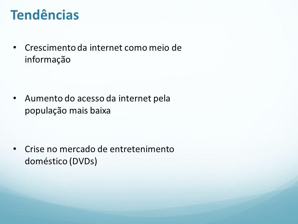 Tendências Crescimento da internet como meio de informação