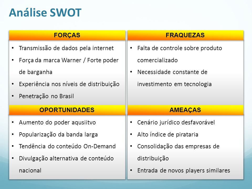 Análise SWOT Transmissão de dados pela internet