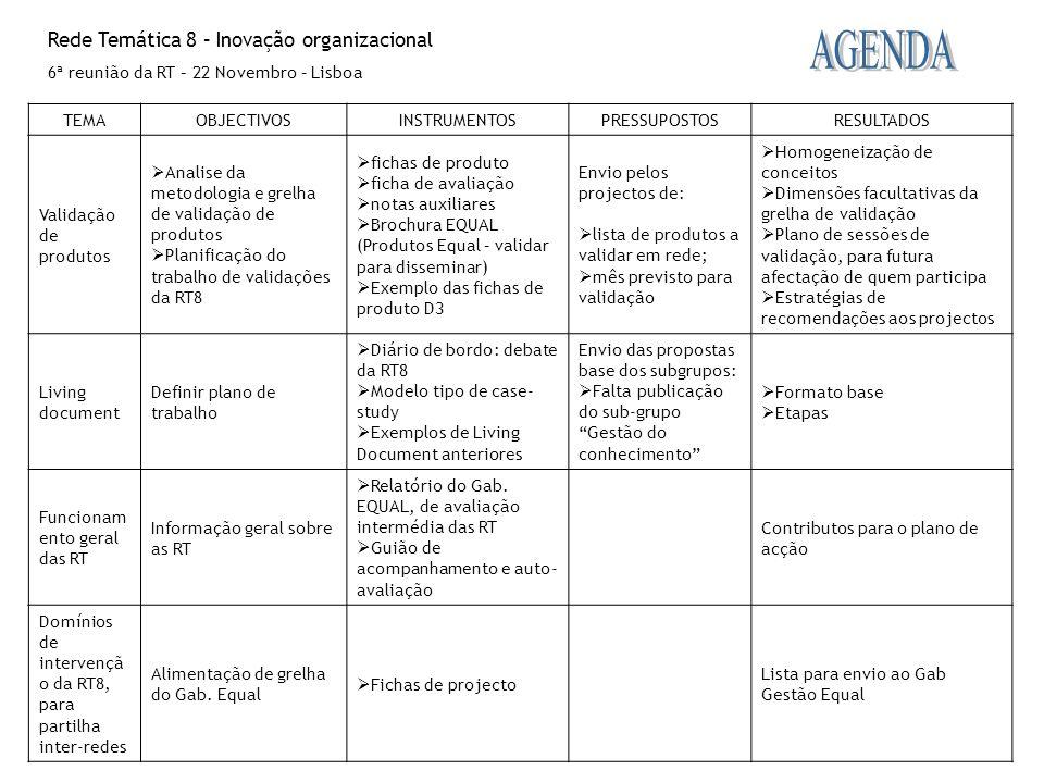 AGENDA Rede Temática 8 – Inovação organizacional