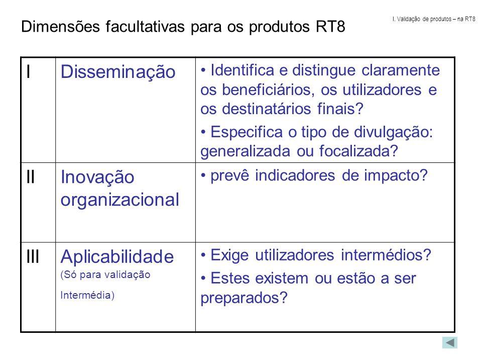 Dimensões facultativas para os produtos RT8