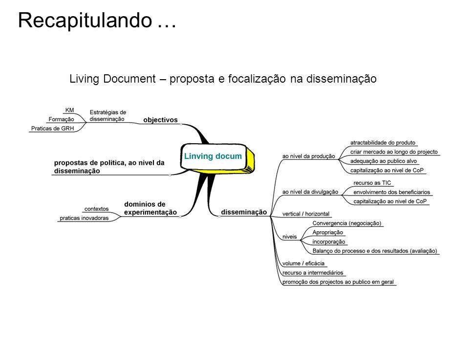 Recapitulando … Living Document – proposta e focalização na disseminação