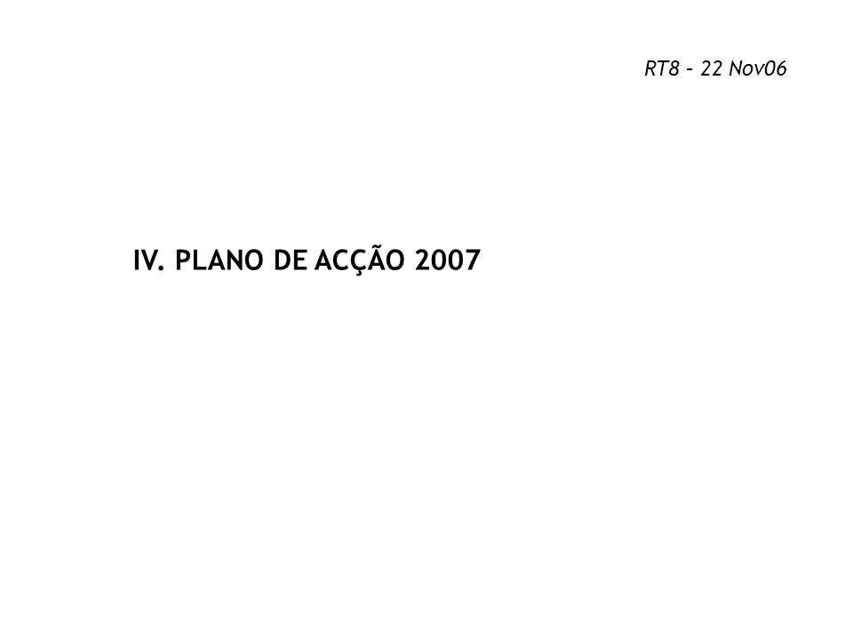 RT8 – 22 Nov06 IV. PLANO DE ACÇÃO 2007