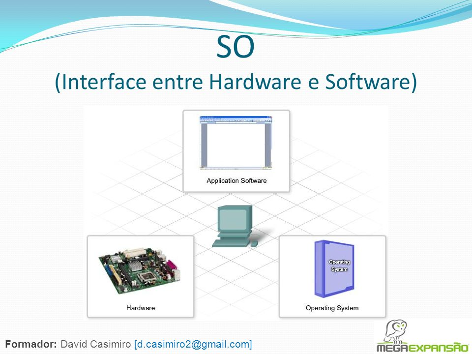 SO (Interface entre Hardware e Software)