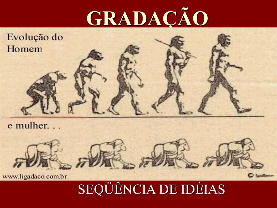GRADAÇÃO SEQÜÊNCIA DE IDÉIAS