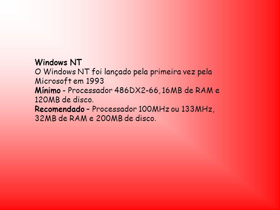 Windows NT O Windows NT foi lançado pela primeira vez pela Microsoft em 1993.