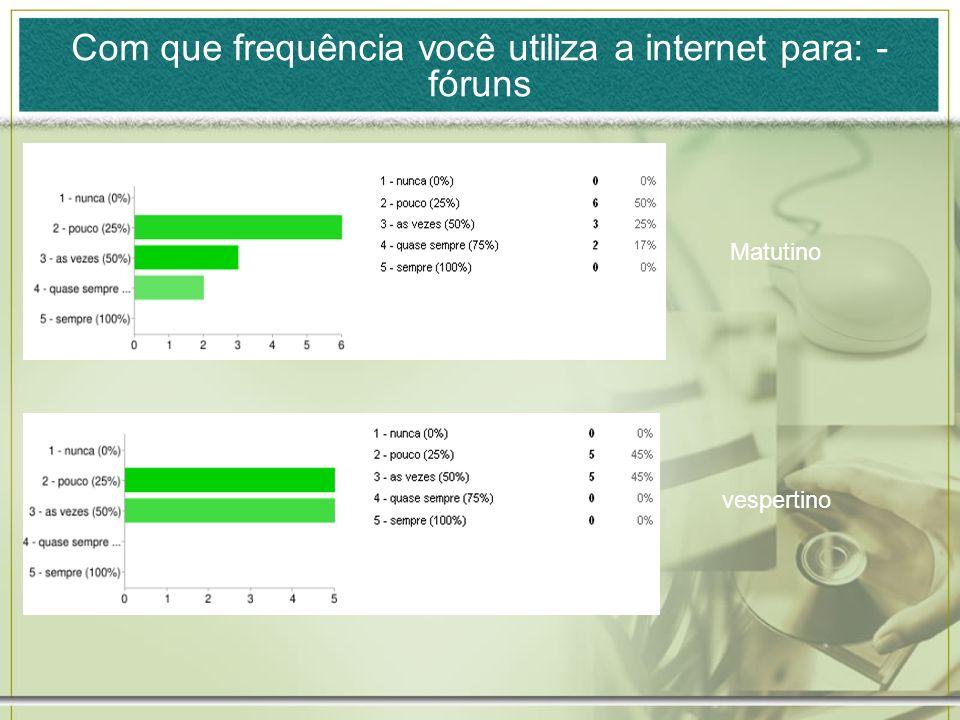 Com que frequência você utiliza a internet para: - fóruns