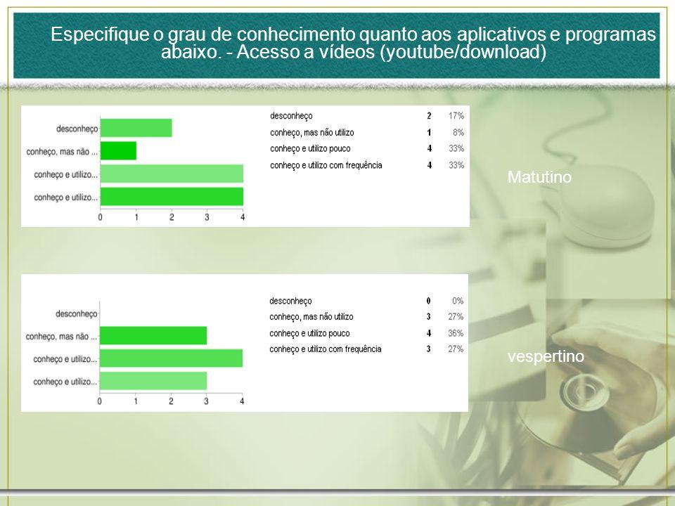 Especifique o grau de conhecimento quanto aos aplicativos e programas abaixo. - Acesso a vídeos (youtube/download)
