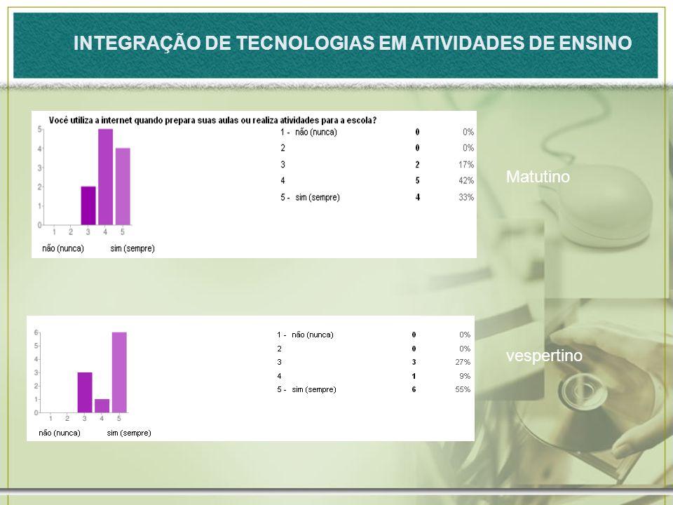 INTEGRAÇÃO DE TECNOLOGIAS EM ATIVIDADES DE ENSINO