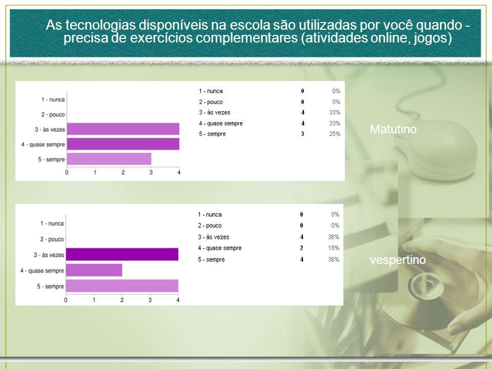 As tecnologias disponíveis na escola são utilizadas por você quando - precisa de exercícios complementares (atividades online, jogos)