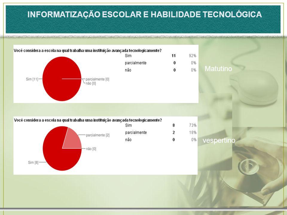 INFORMATIZAÇÃO ESCOLAR E HABILIDADE TECNOLÓGICA