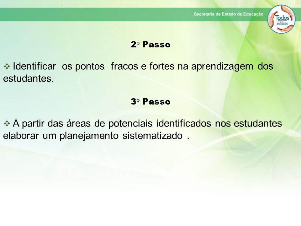 2° Passo Identificar os pontos fracos e fortes na aprendizagem dos estudantes. 3° Passo.