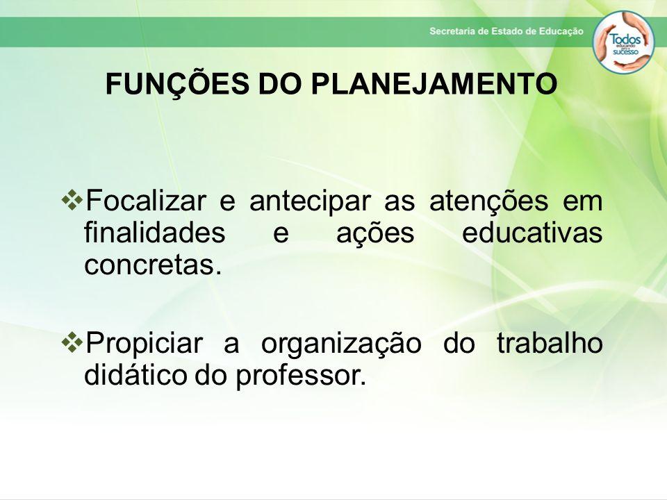 FUNÇÕES DO PLANEJAMENTO